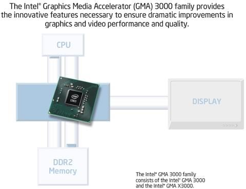 Foxconn Q9657MC Motherboard | CdrInfo com