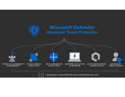 Microsoft Brings Microsoft Defender ATP to Linux, iOS and Android