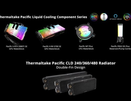 CES: Thermaltake Releases The Pacific Series of Liquid Cooling Components