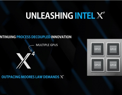 Intel Confirms $200 Discrete Xe Graphics Cards