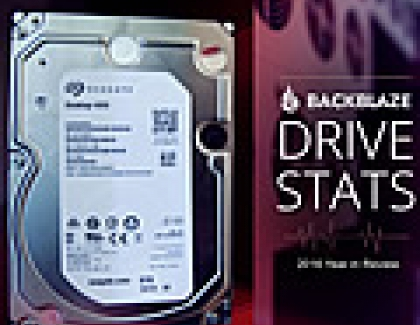 HGST Proved The Most Reliable Hard Disks According To Latest Backblaze Stats
