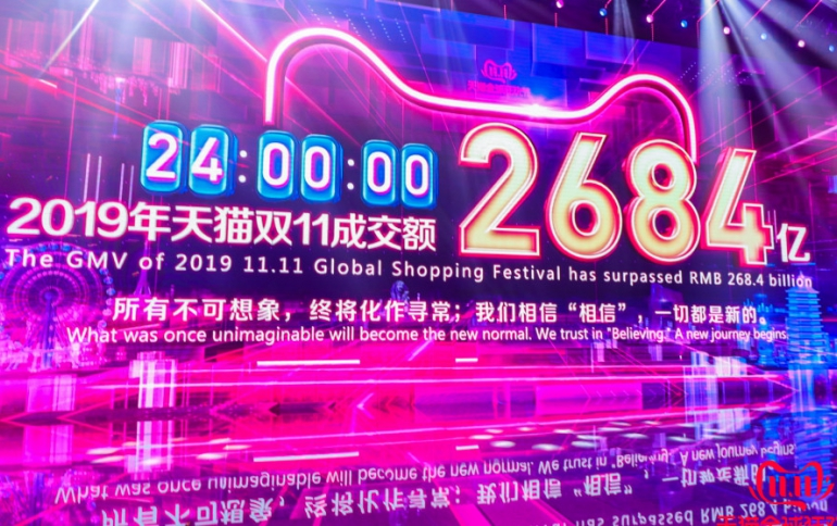 Alibaba Group Generated $38.4 Billion of GMV During the Global Shopping Festival