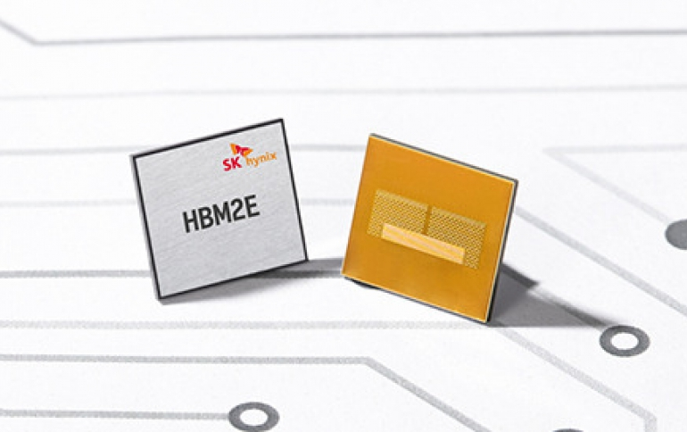 SK Hynix Outlines 3D NAND and DRAM Plans