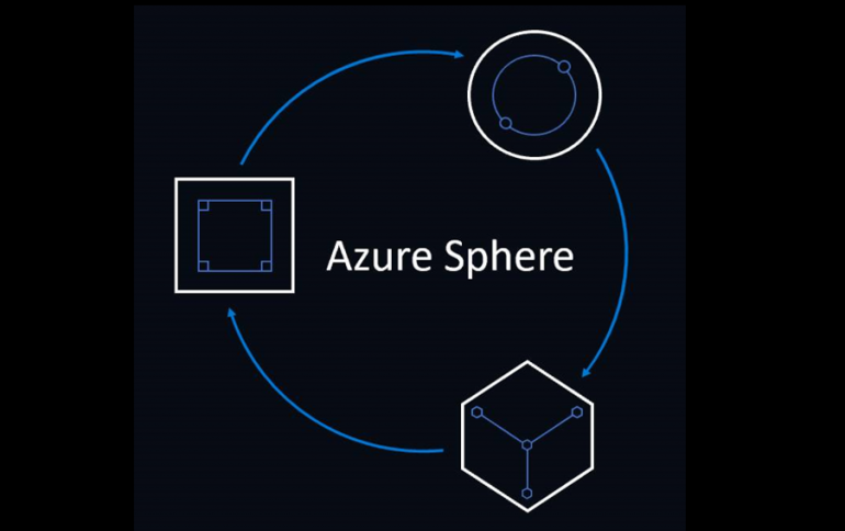 Microsoft Offers You $100,000 If You Can Hack the Linux-based Azure Sphere