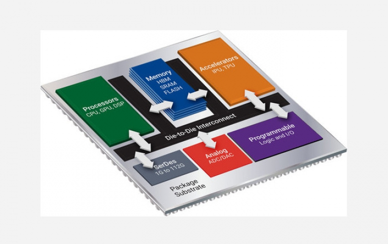 Synopsys Introduces The 3DIC Compiler Platform to Accelerate Multi-die System Design and Integration