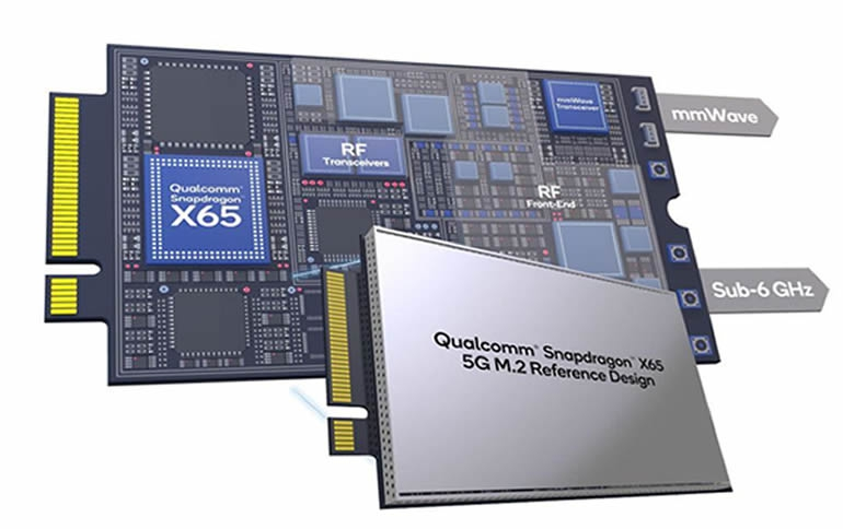 Qualcomm Announces World's First 10 Gigabit 5G M.2 Reference Design to Accelerate 5G Adoption in New Segments