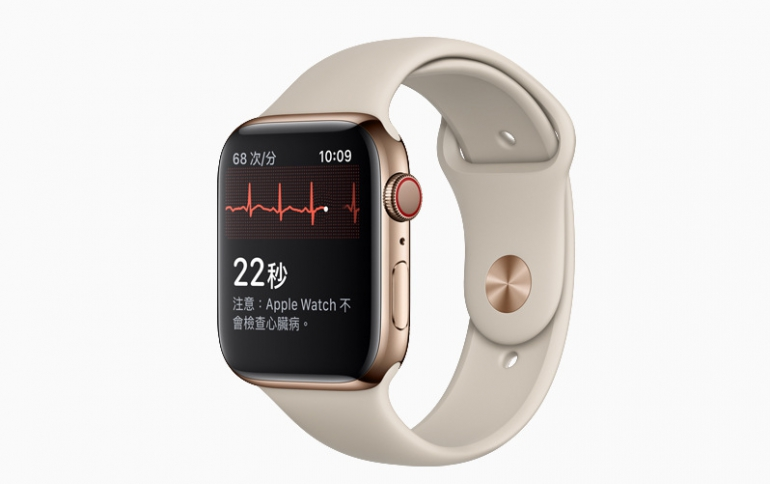ECG App and Irregular Rhythm Notification on Apple Watch Available Across Europe and Hong Kong