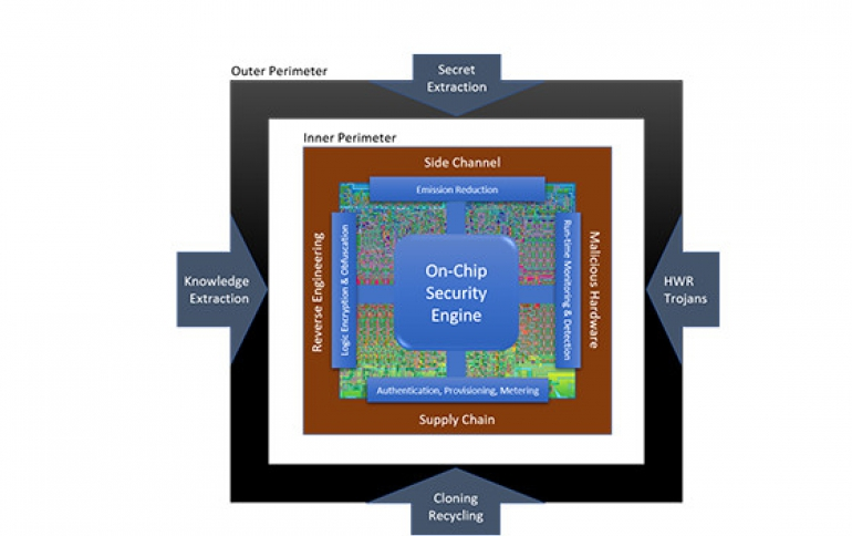 DARPA's  AISS Program Seeks to Address Challenges of On-Chip Security Mechanisms