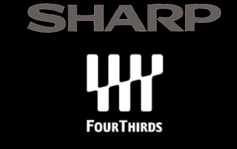 Sharp Joins in the Micro Four Thirds System Standard Group