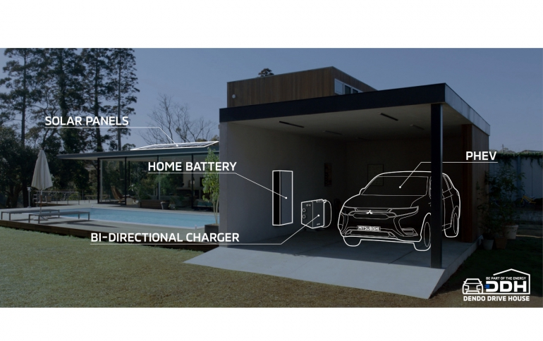 Mitsubishi DENDO DRIVE HOUSE System Shares Power Between Your Car and Home