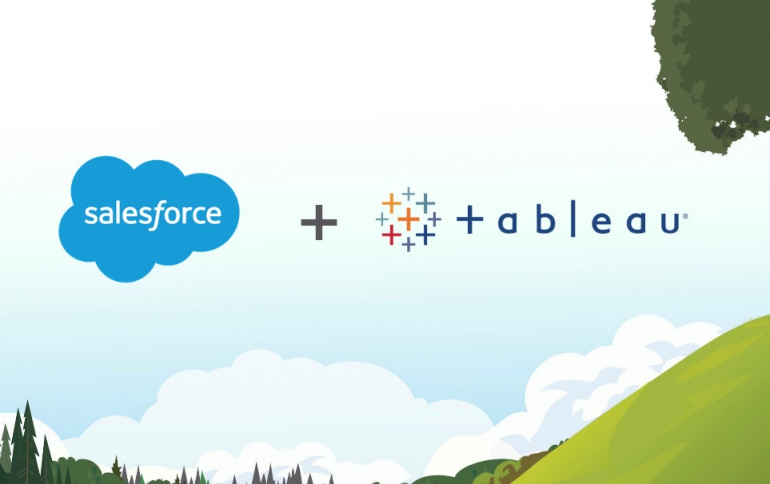 Salesforce Signs Definitive Agreement to Acquire Tableau For $15.3 Billion