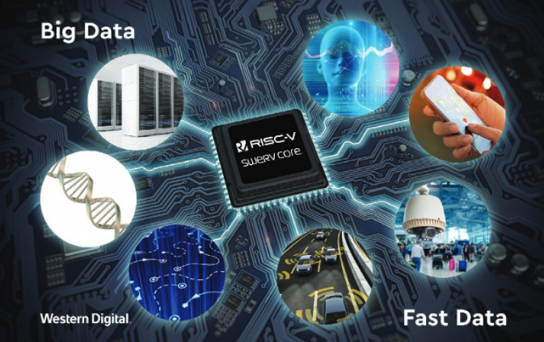 Western Digital Plans to Open Source New RISC-V SweRV Core to Accelerate Development of Purpose-Built Architectures from Core to Edge