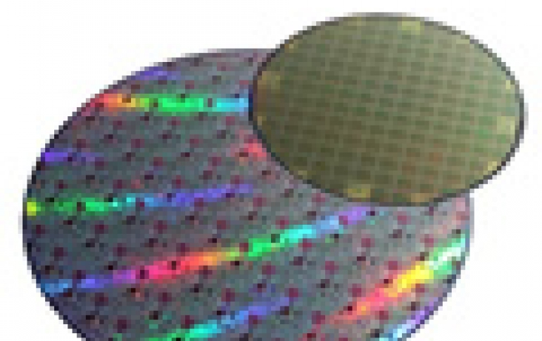 GLOBALFOUNDRIES and Chengdu Invest in China-based  FDX FD-SOI Design Centers