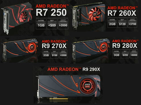 AMD Details R7 and R9 Series Of Video Cards